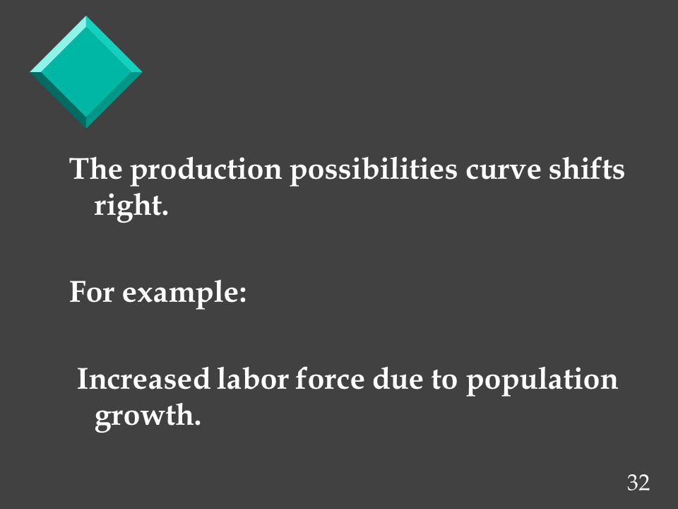 32 The production possibilities curve shifts right. For example: Increased labor force due to population growth.