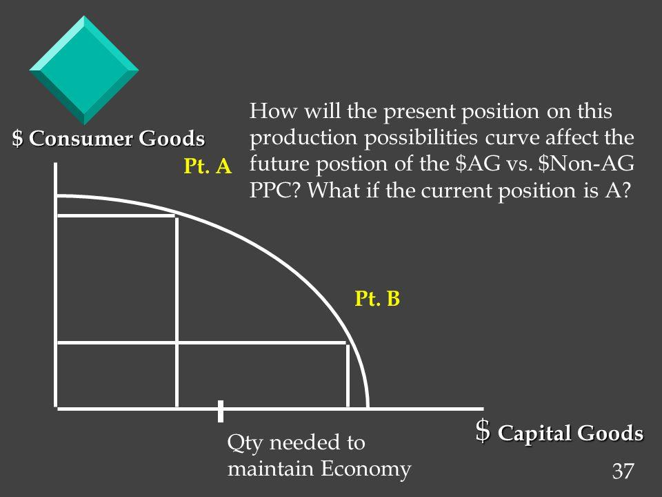 37 $ Consumer Goods $ Capital Goods Pt. A Pt.