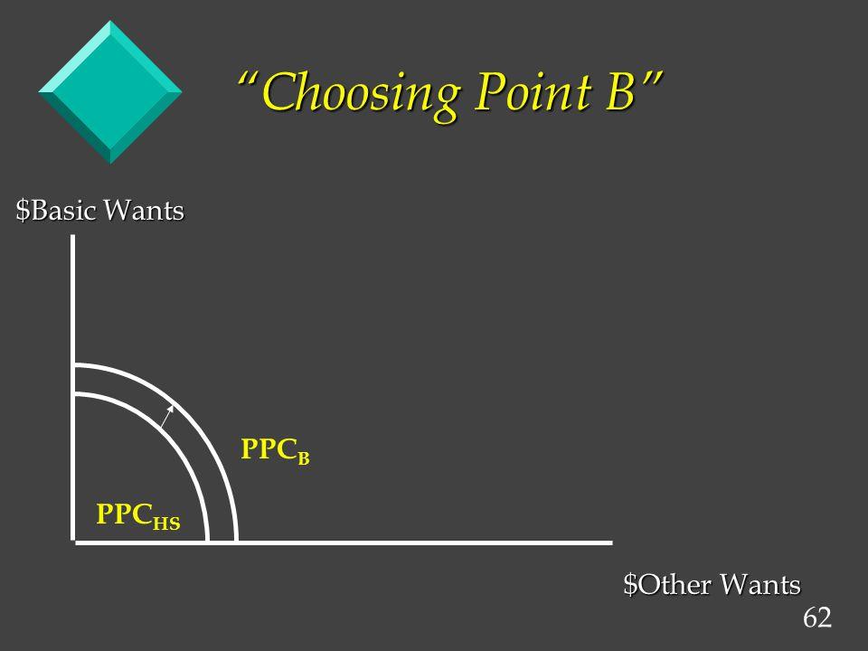 62 Choosing Point B $Basic Wants $Other Wants PPC B PPC HS