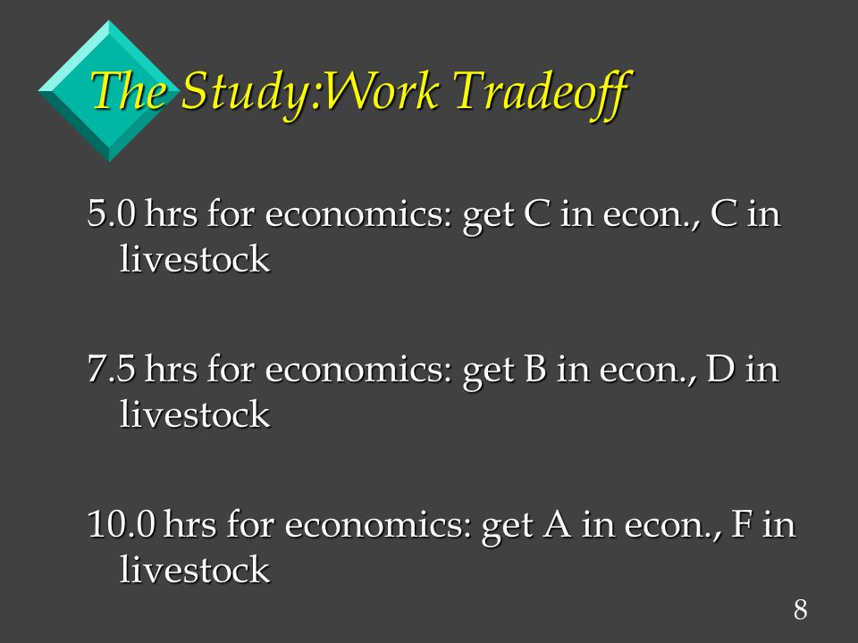 8 The Study:Work Tradeoff 5.0 hrs for economics: get C in econ., C in livestock 7.5 hrs for economics: get B in econ., D in livestock 10.0 hrs for economics: get A in econ., F in livestock