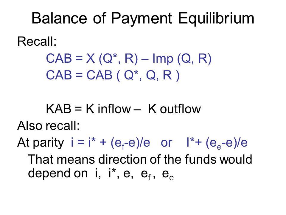 Balance of Payment Equilibrium Recall: CAB = X (Q*, R) – Imp (Q, R) CAB = CAB ( Q*, Q, R ) KAB = K inflow – K outflow Also recall: At parity i = i* +
