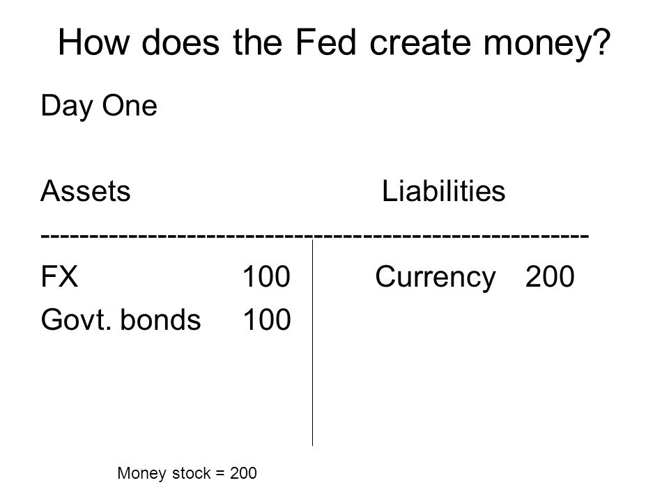 How does the Fed create money.