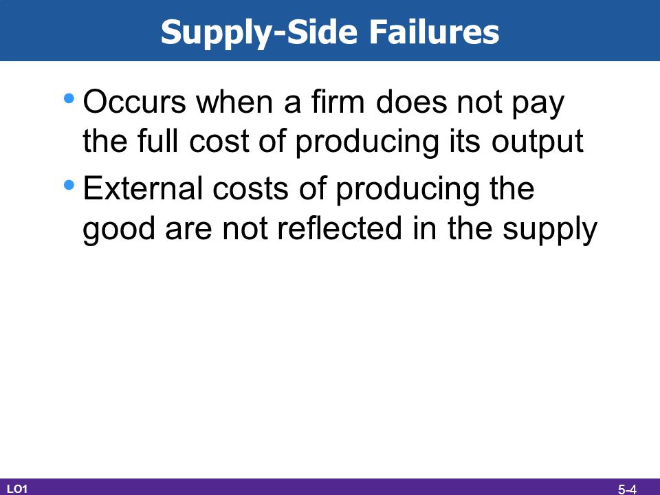 Supply-Side Failures Occurs when a firm does not pay the full cost of producing its output External costs of producing the good are not reflected in t