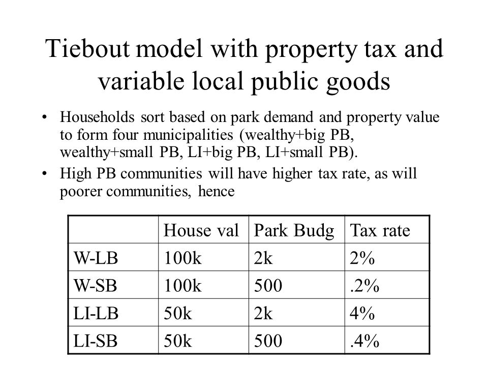 Tiebout model with property tax and variable local public goods Households sort based on park demand and property value to form four municipalities (w
