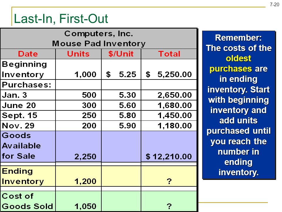 7-20 Last-In, First-Out Remember: The costs of the oldest purchases are in ending inventory. Start with beginning inventory and add units purchased un
