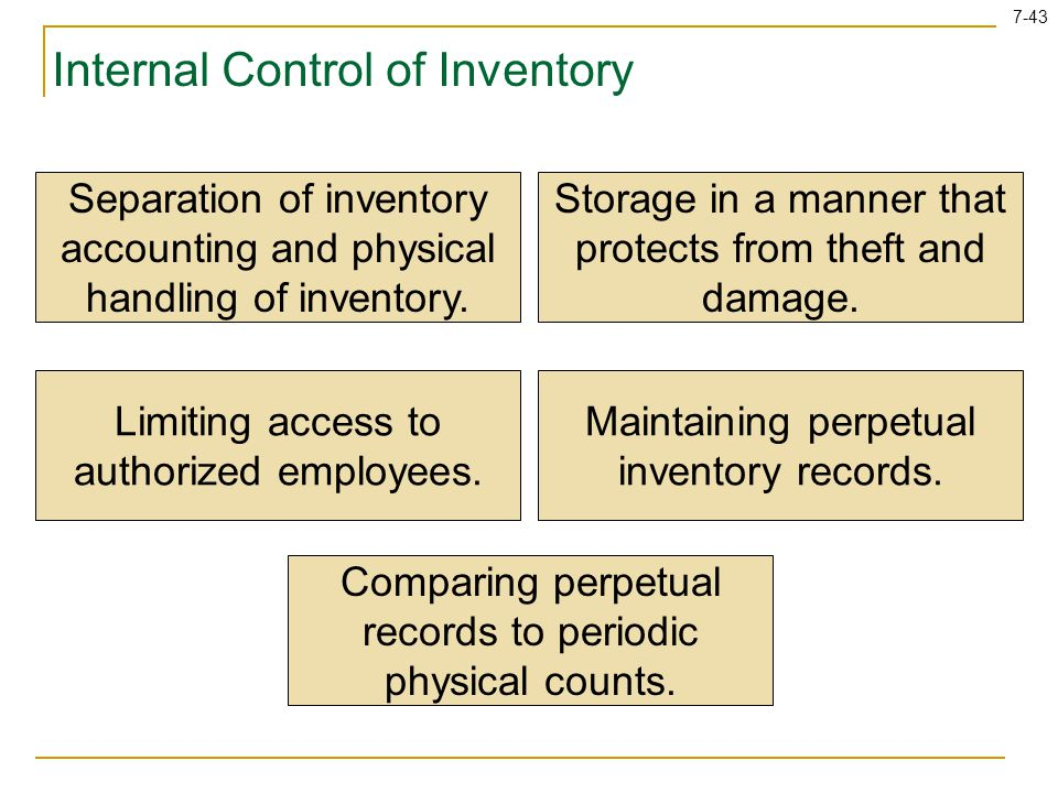 7-43 Internal Control of Inventory Separation of inventory accounting and physical handling of inventory. Storage in a manner that protects from theft