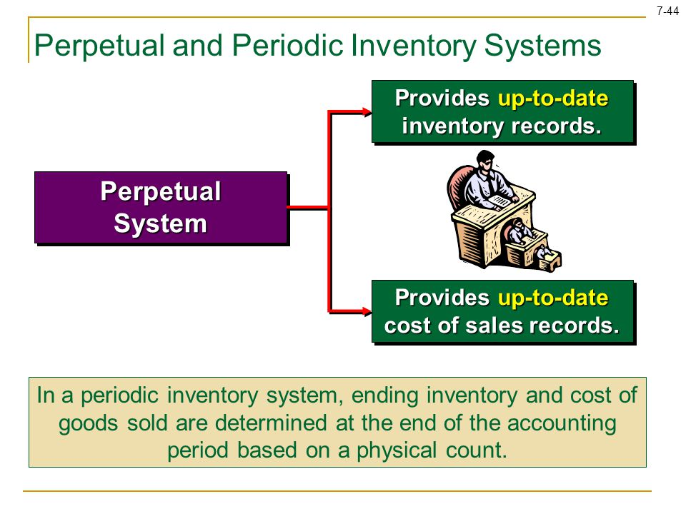 7-44 Perpetual and Periodic Inventory Systems Provides up-to-date inventory records. Provides up-to-date cost of sales records. PerpetualSystemPerpetu