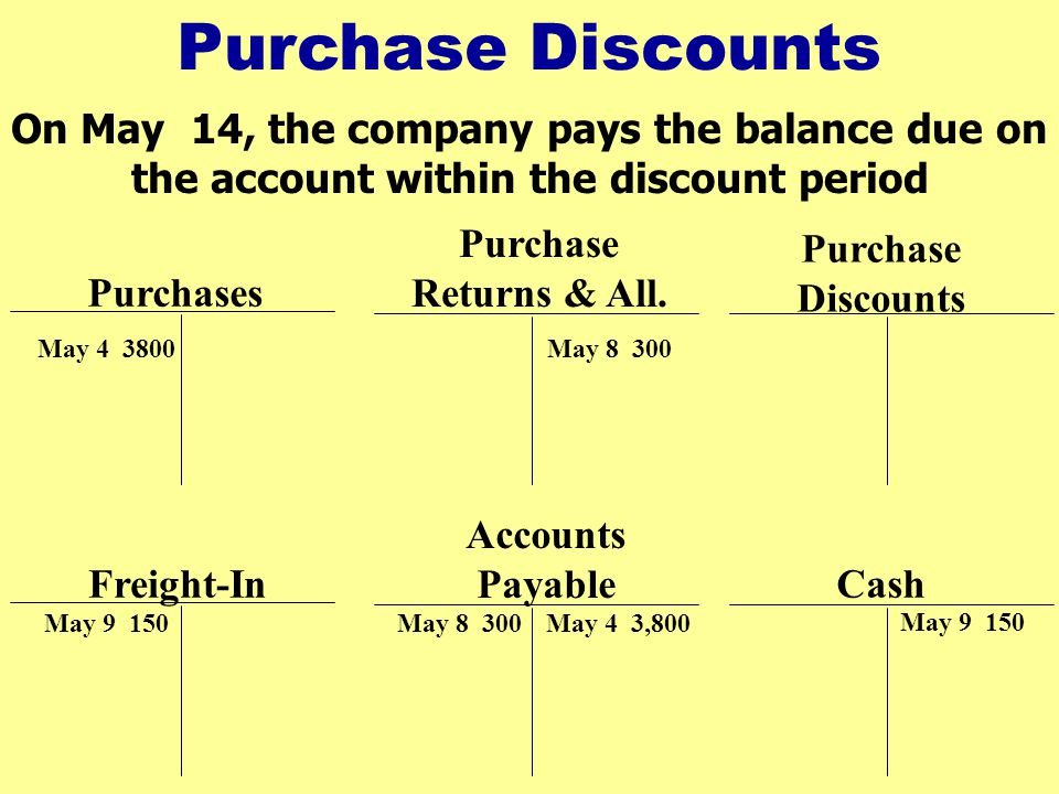 Purchase Discounts On May 14, the company pays the balance due on the account within the discount period Purchases Purchase Returns & All. Purchase Di