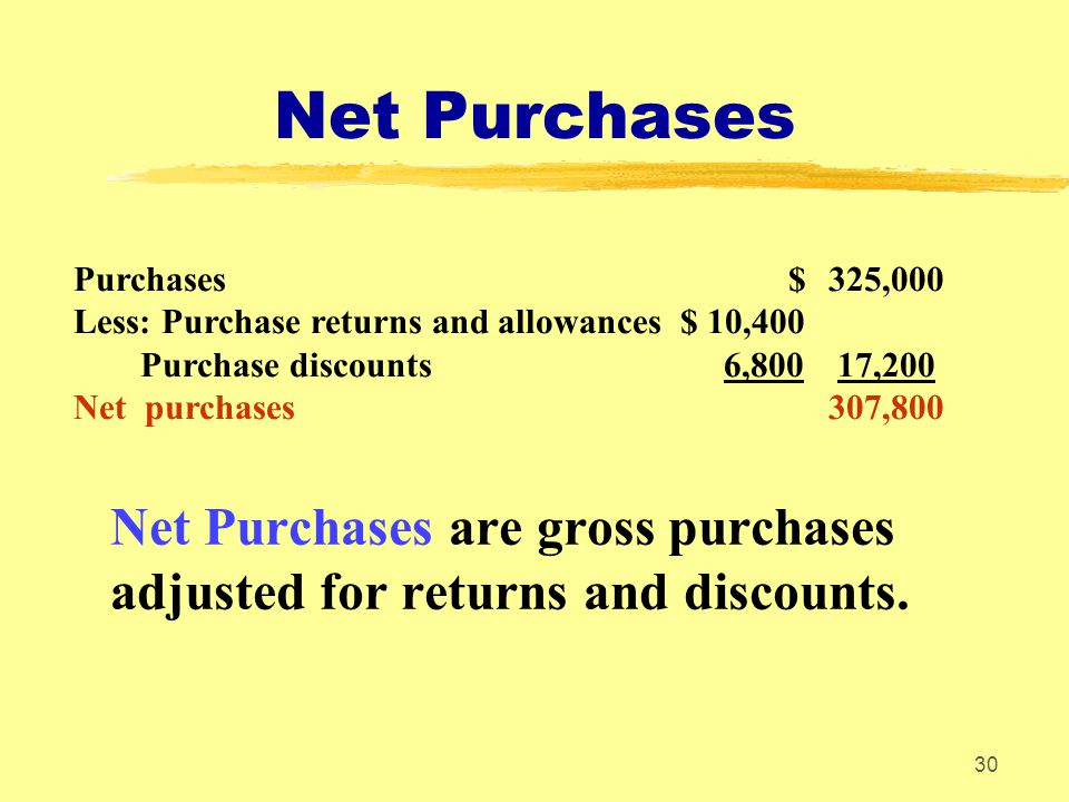 30 Purchases $325,000 Less: Purchase returns and allowances $ 10,400 Purchase discounts 6,800 17,200 Net purchases307,800 Net Purchases Net Purchases
