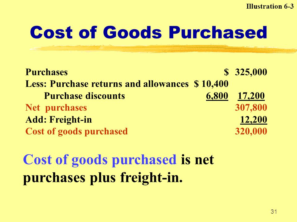 31 Cost of Goods Purchased Purchases $325,000 Less: Purchase returns and allowances $ 10,400 Purchase discounts 6,800 17,200 Net purchases307,800 Add: