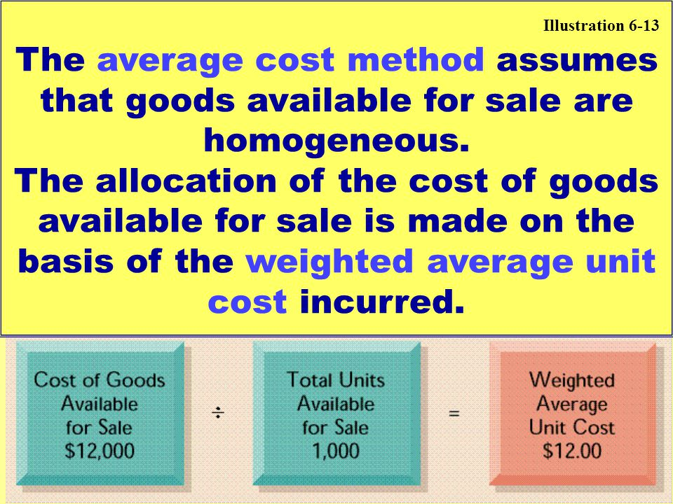The average cost method assumes that goods available for sale are homogeneous. The allocation of the cost of goods available for sale is made on the b