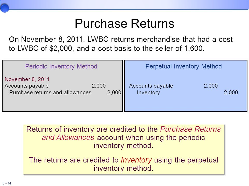 8 - 14 Purchase Returns November 8, 2011 Accounts payable 2,000Accounts payable 2,000 Purchase returns and allowances 2,000 Inventory 2,000 On Novembe
