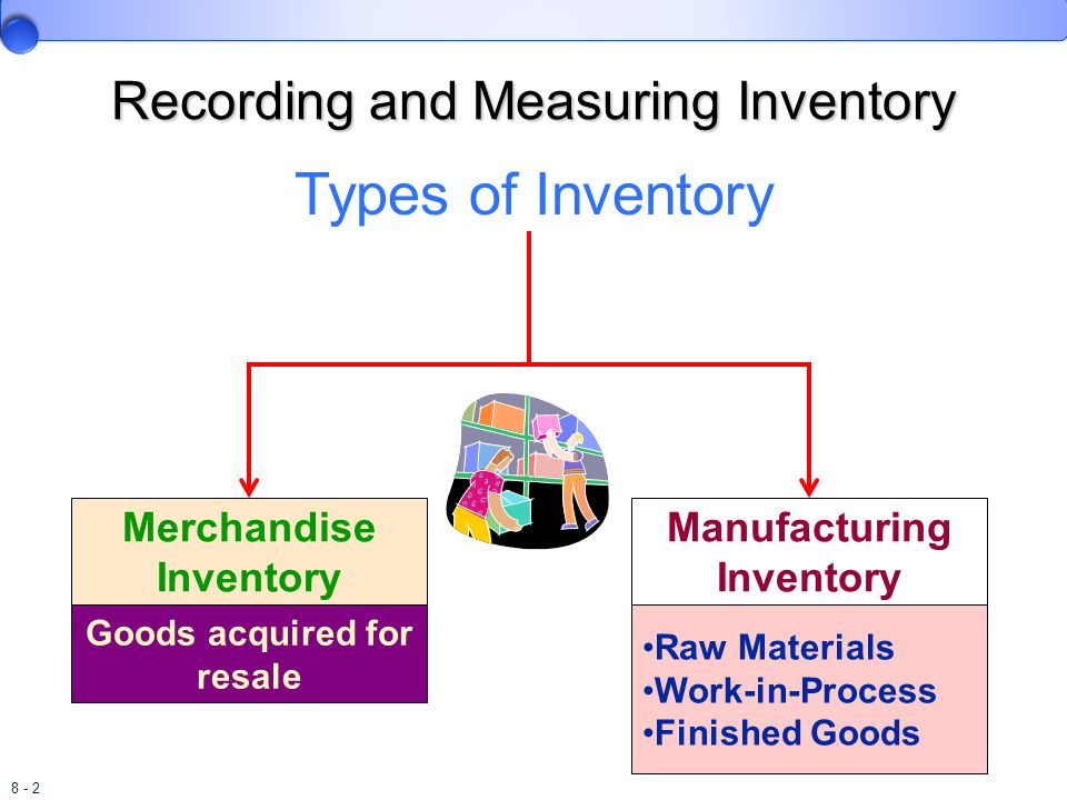 8 - 33 Last-In, First-Out Periodic Inventory System