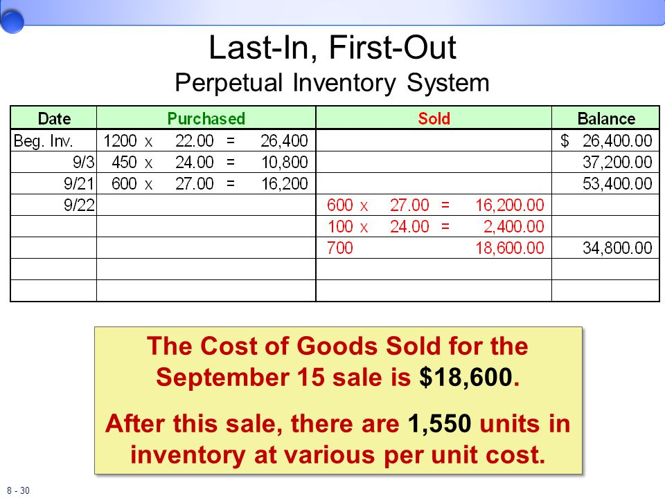 8 - 30 Last-In, First-Out Perpetual Inventory System The Cost of Goods Sold for the September 15 sale is $18,600. After this sale, there are 1,550 uni