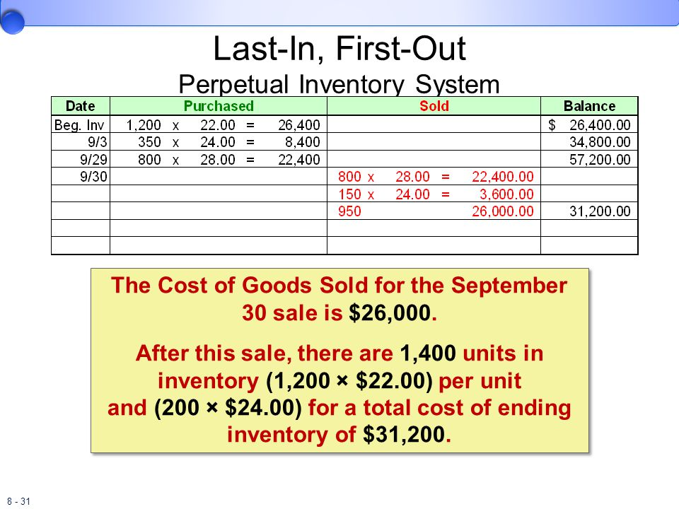 8 - 31 Last-In, First-Out Perpetual Inventory System The Cost of Goods Sold for the September 30 sale is $26,000. After this sale, there are 1,400 uni