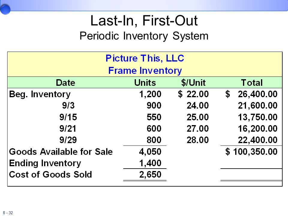8 - 32 Last-In, First-Out Periodic Inventory System