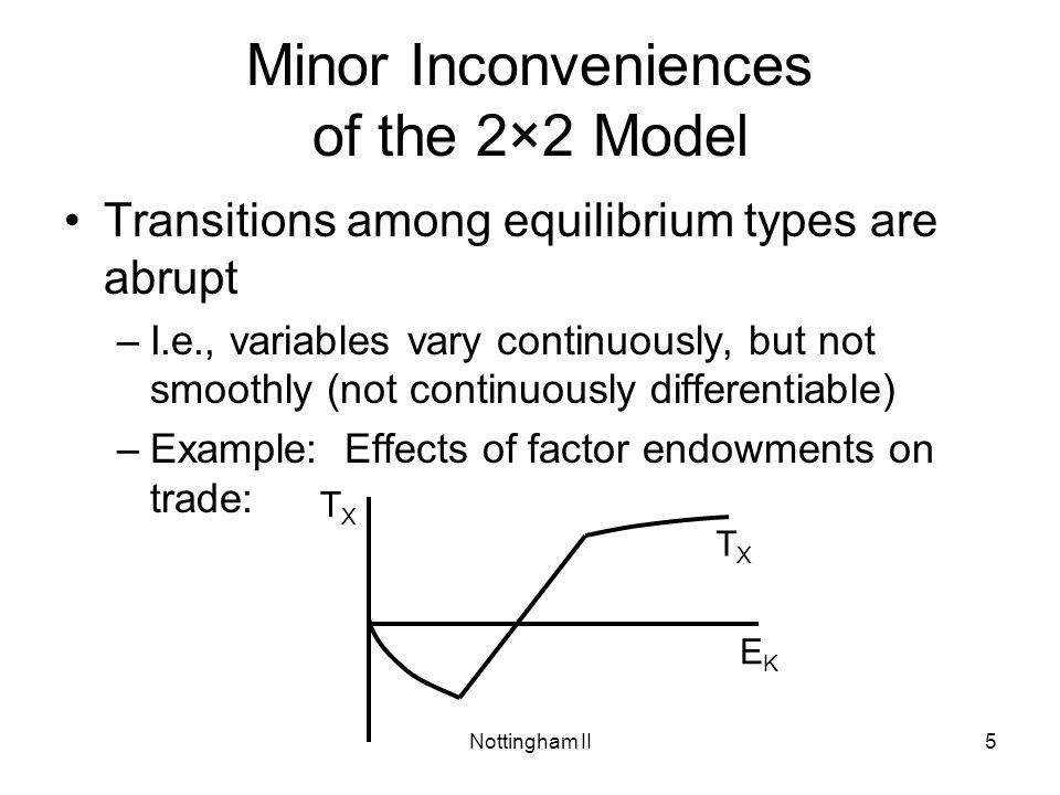 Nottingham II6 Minor Inconveniences of the 2×2 Model Factor Price Insensitivity (Leamer and Levinsohns variation on FPE) –Factor prices depend, perhaps strongly, on factor endowments up to the point of diversification, then not at all: wKwK EKEK wKwK