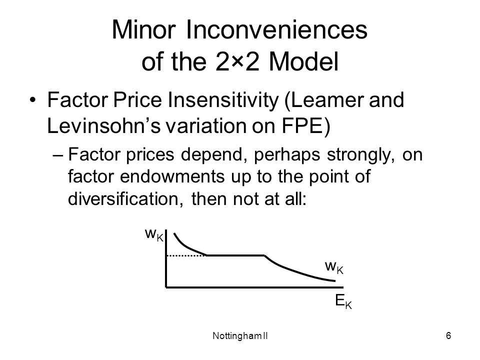Nottingham II6 Minor Inconveniences of the 2×2 Model Factor Price Insensitivity (Leamer and Levinsohns variation on FPE) –Factor prices depend, perhap