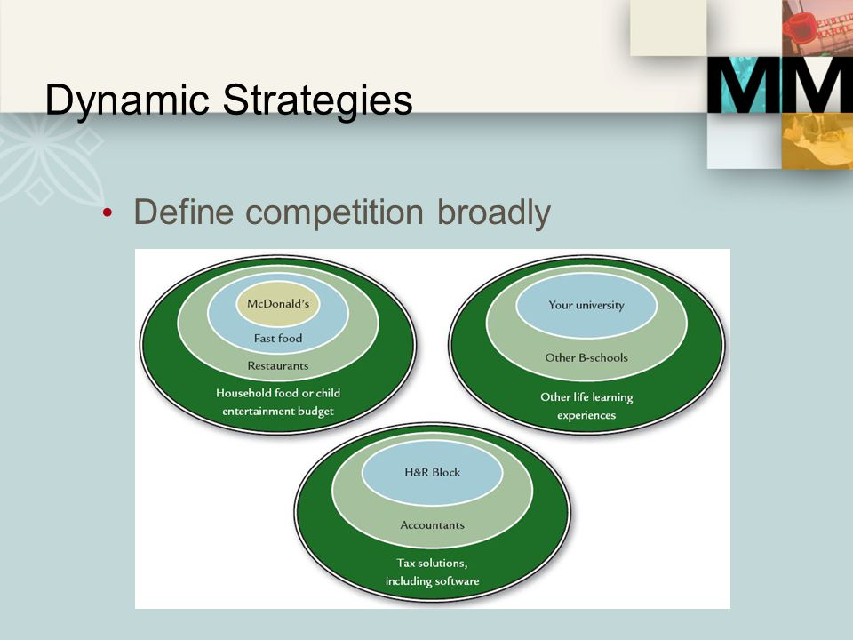 Dynamic Strategies Define competition broadly