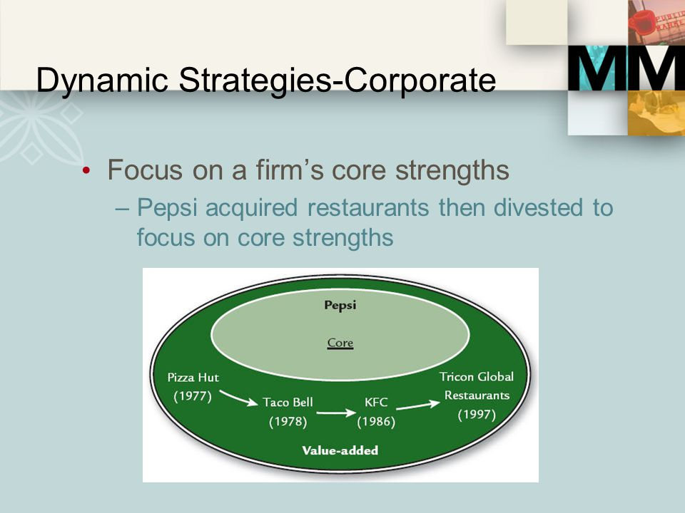 Dynamic Strategies-Corporate Focus on a firms core strengths –Pepsi acquired restaurants then divested to focus on core strengths