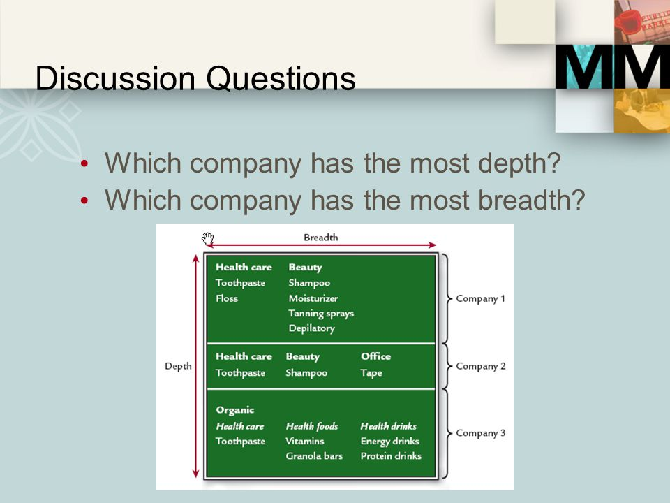 Discussion Questions Which company has the most depth? Which company has the most breadth?