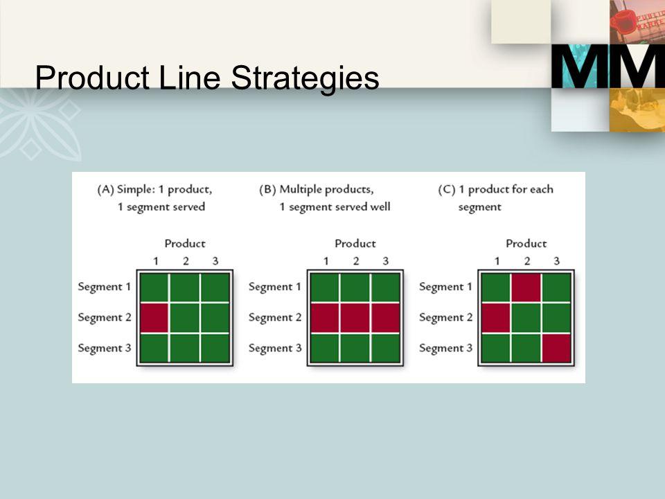 Product Line Strategies