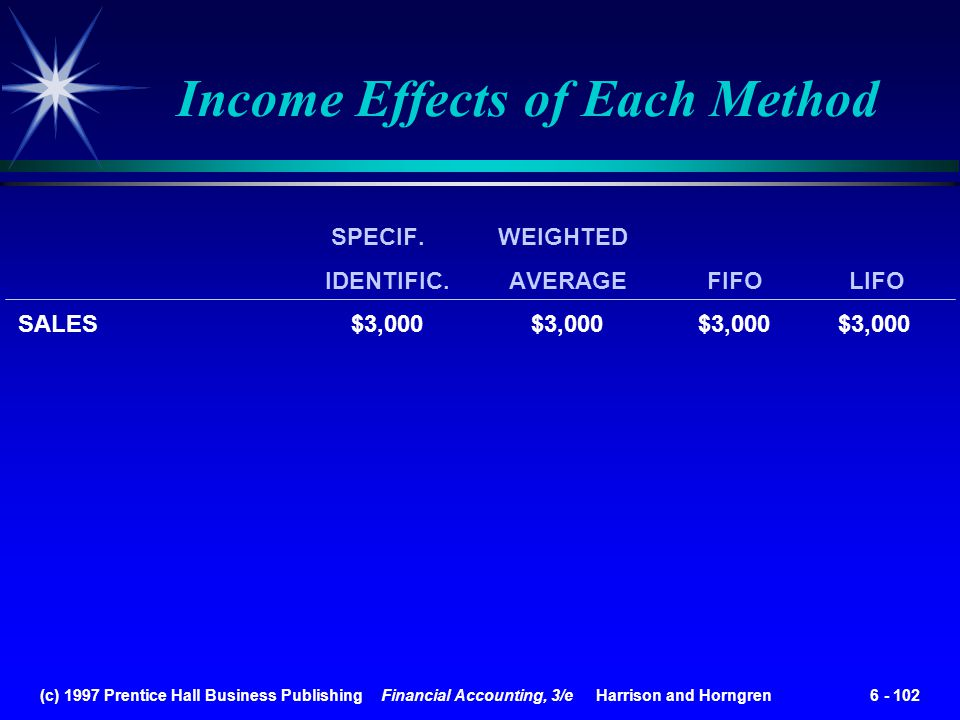 (c) 1997 Prentice Hall Business Publishing Financial Accounting, 3/e Harrison and Horngren 6 - 102 Income Effects of Each Method SPECIF. WEIGHTED IDEN