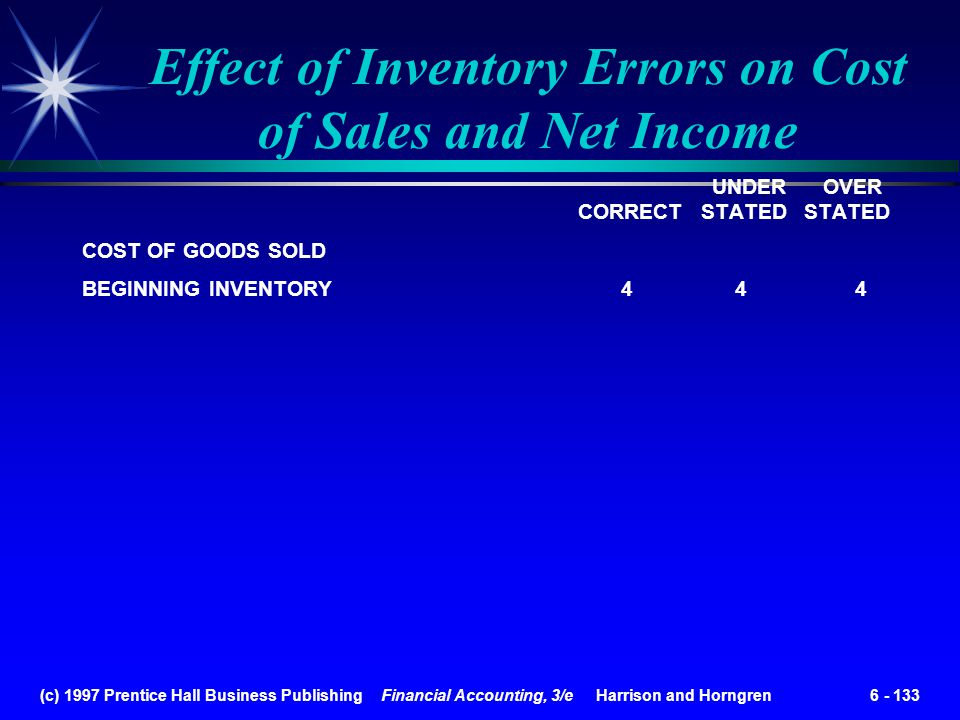 (c) 1997 Prentice Hall Business Publishing Financial Accounting, 3/e Harrison and Horngren 6 - 133 UNDER OVER CORRECT STATED STATED COST OF GOODS SOLD