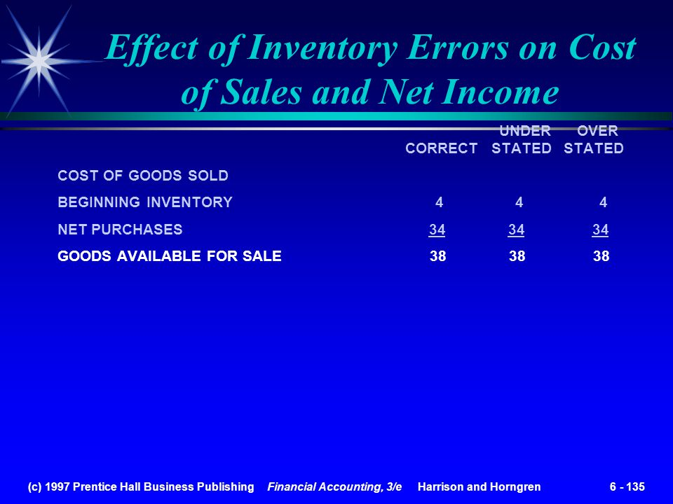 (c) 1997 Prentice Hall Business Publishing Financial Accounting, 3/e Harrison and Horngren 6 - 135 UNDER OVER CORRECT STATED STATED COST OF GOODS SOLD
