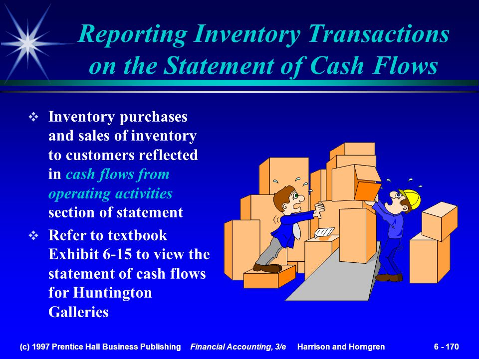 (c) 1997 Prentice Hall Business Publishing Financial Accounting, 3/e Harrison and Horngren 6 - 170 Reporting Inventory Transactions on the Statement o