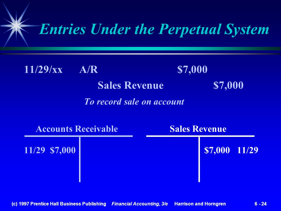 (c) 1997 Prentice Hall Business Publishing Financial Accounting, 3/e Harrison and Horngren 6 - 24 11/29/xx A/R $7,000 Sales Revenue $7,000 To record s
