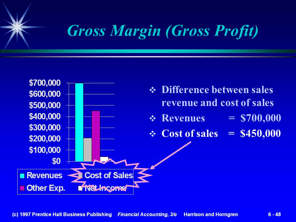 (c) 1997 Prentice Hall Business Publishing Financial Accounting, 3/e Harrison and Horngren 6 - 48 Gross Margin (Gross Profit) Difference between sales