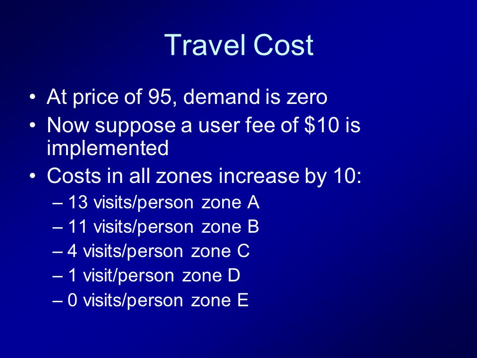 Travel Cost At price of 95, demand is zero Now suppose a user fee of $10 is implemented Costs in all zones increase by 10: –13 visits/person zone A –11 visits/person zone B –4 visits/person zone C –1 visit/person zone D –0 visits/person zone E