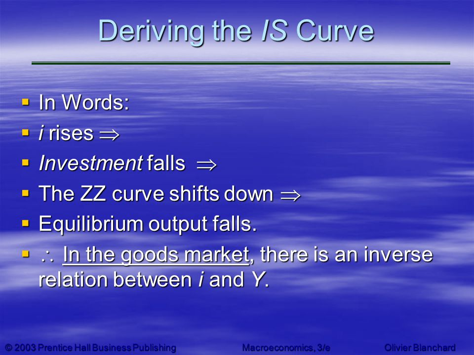 © 2003 Prentice Hall Business PublishingMacroeconomics, 3/e Olivier Blanchard Deriving the IS Curve In Words: In Words: i rises i rises Investment fal