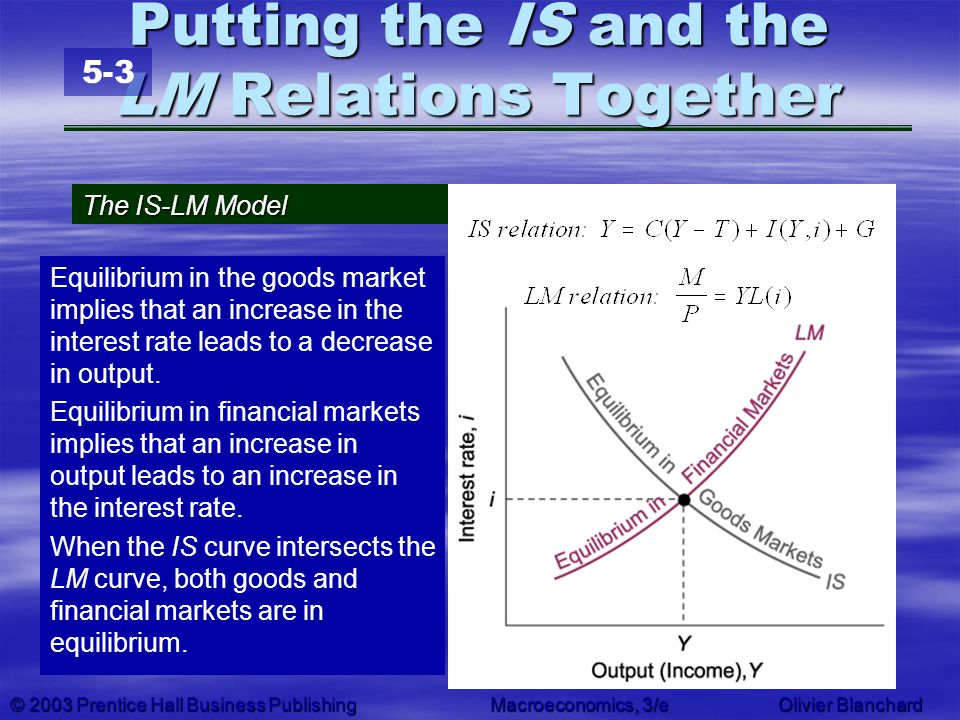 © 2003 Prentice Hall Business PublishingMacroeconomics, 3/e Olivier Blanchard Putting the IS and the LM Relations Together Equilibrium in the goods ma