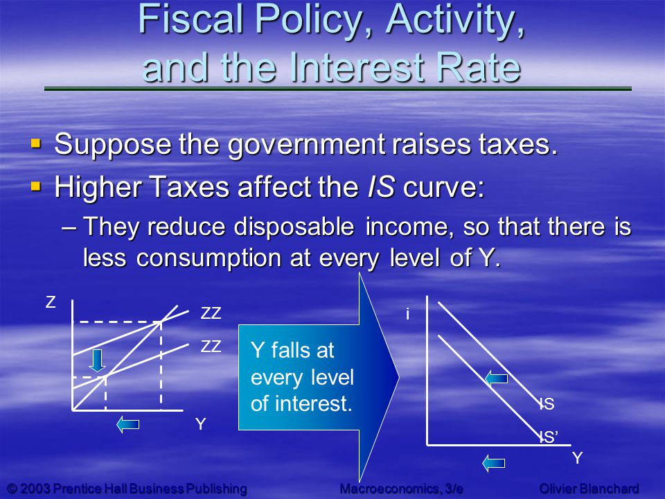 © 2003 Prentice Hall Business PublishingMacroeconomics, 3/e Olivier Blanchard Fiscal Policy, Activity, and the Interest Rate Suppose the government ra