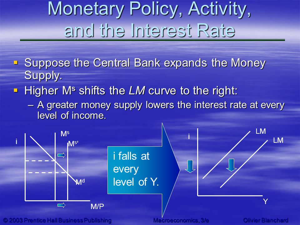 © 2003 Prentice Hall Business PublishingMacroeconomics, 3/e Olivier Blanchard Monetary Policy, Activity, and the Interest Rate Suppose the Central Ban