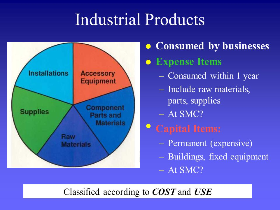 Industrial Products l Consumed by businesses l Expense Items –Consumed within 1 year –Include raw materials, parts, supplies –At SMC.