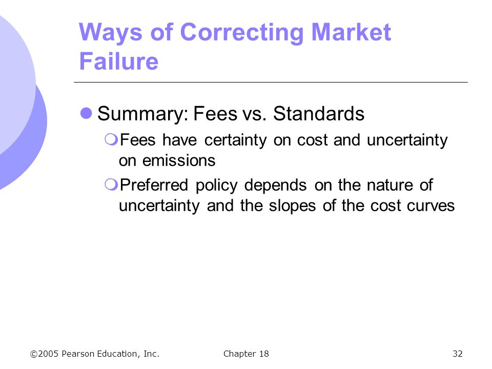©2005 Pearson Education, Inc.Chapter 1832 Ways of Correcting Market Failure Summary: Fees vs. Standards Fees have certainty on cost and uncertainty on