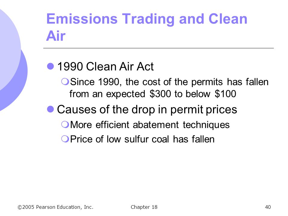 ©2005 Pearson Education, Inc.Chapter 1840 Emissions Trading and Clean Air 1990 Clean Air Act Since 1990, the cost of the permits has fallen from an ex