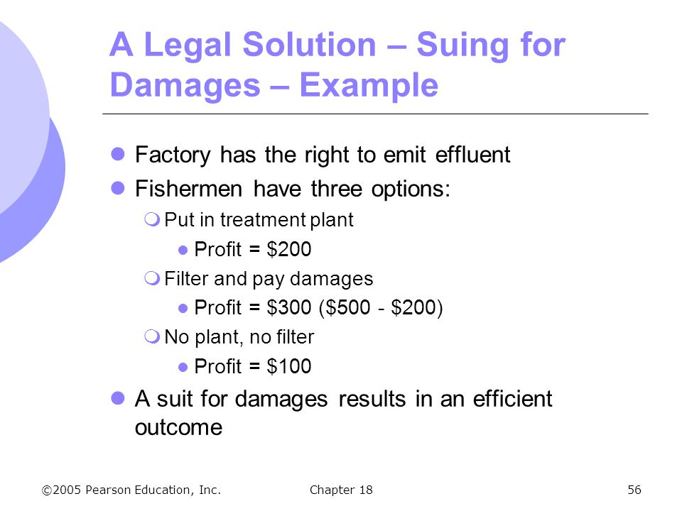©2005 Pearson Education, Inc.Chapter 1856 A Legal Solution – Suing for Damages – Example Factory has the right to emit effluent Fishermen have three o