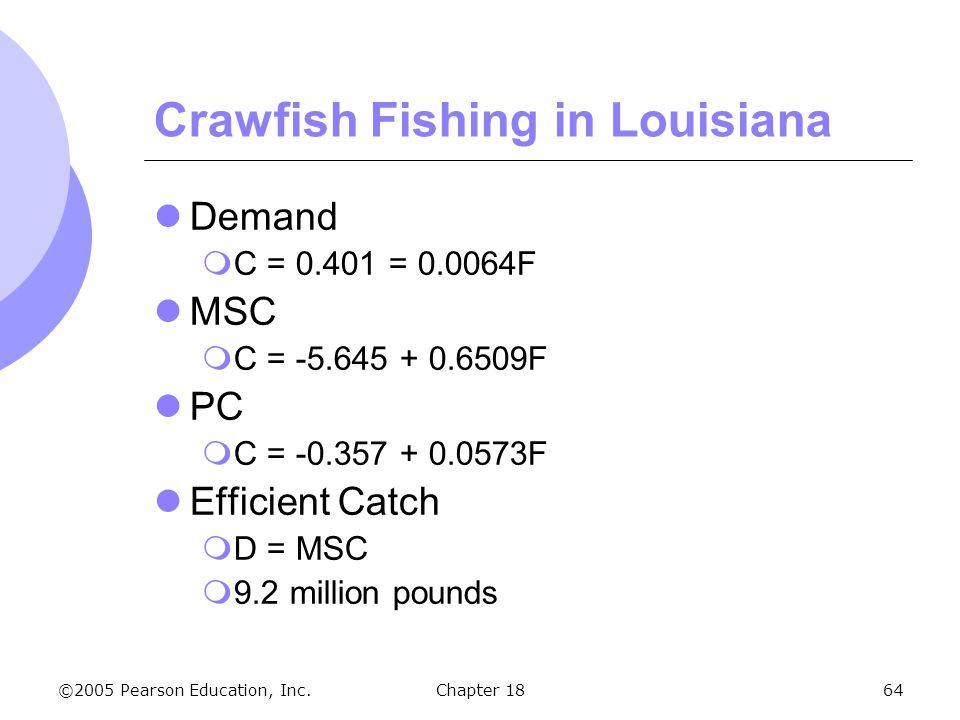 ©2005 Pearson Education, Inc.Chapter 1864 Crawfish Fishing in Louisiana Demand C = 0.401 = 0.0064F MSC C = -5.645 + 0.6509F PC C = -0.357 + 0.0573F Ef