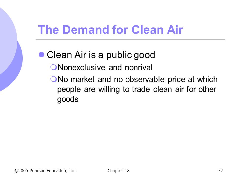 ©2005 Pearson Education, Inc.Chapter 1872 The Demand for Clean Air Clean Air is a public good Nonexclusive and nonrival No market and no observable pr