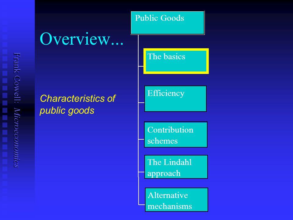 Frank Cowell: Microeconomics Public Goods MICROECONOMICS Principles and Analysis Frank Cowell Almost essential Welfare and Efficiency Almost essential