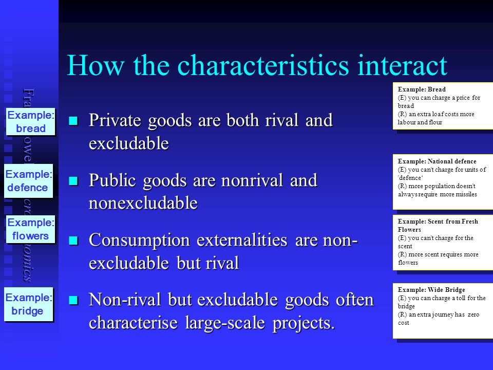 Frank Cowell: Microeconomics How the characteristics interact Private goods are both rival and excludable Private goods are both rival and excludable Public goods are nonrival and nonexcludable Public goods are nonrival and nonexcludable Consumption externalities are non- excludable but rival Consumption externalities are non- excludable but rival Non-rival but excludable goods often characterise large-scale projects.