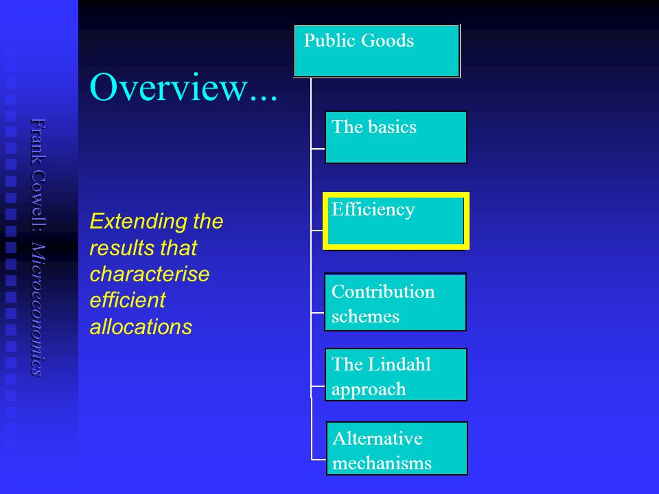 Frank Cowell: Microeconomics Overview...