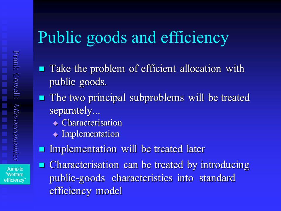 Frank Cowell: Microeconomics [–][–][–][–] 1,13,0 0,32,2[+]Alf Bill [+] [–][–][–][–] Public goods: strategic view (1) If Alf reneges [–] then Bills best response is [–].