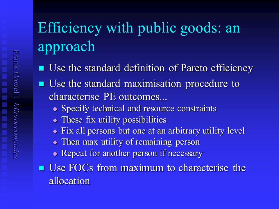 Frank Cowell: Microeconomics [–][–][–][–] 0,03,1 1,32,2[+]Alf bill [+] [–][–][–][–] Public goods: strategic view (2) If 1 plays [–] then 2s best response is [+].