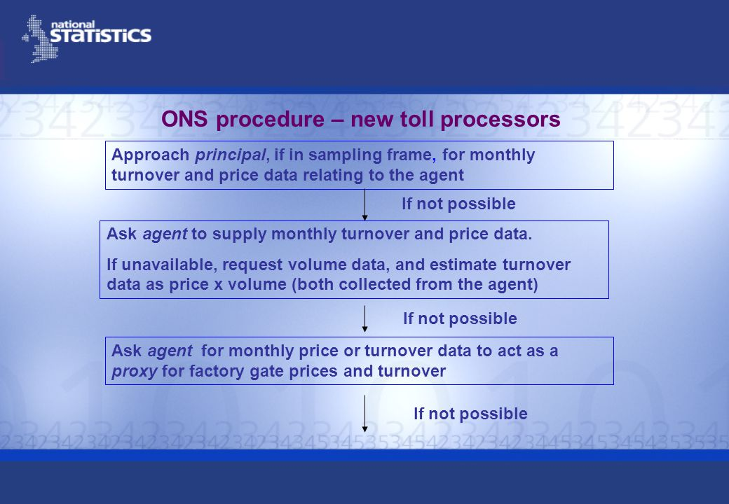ONS procedure – new toll processors Approach principal, if in sampling frame, for monthly turnover and price data relating to the agent If not possible Ask agent to supply monthly turnover and price data.