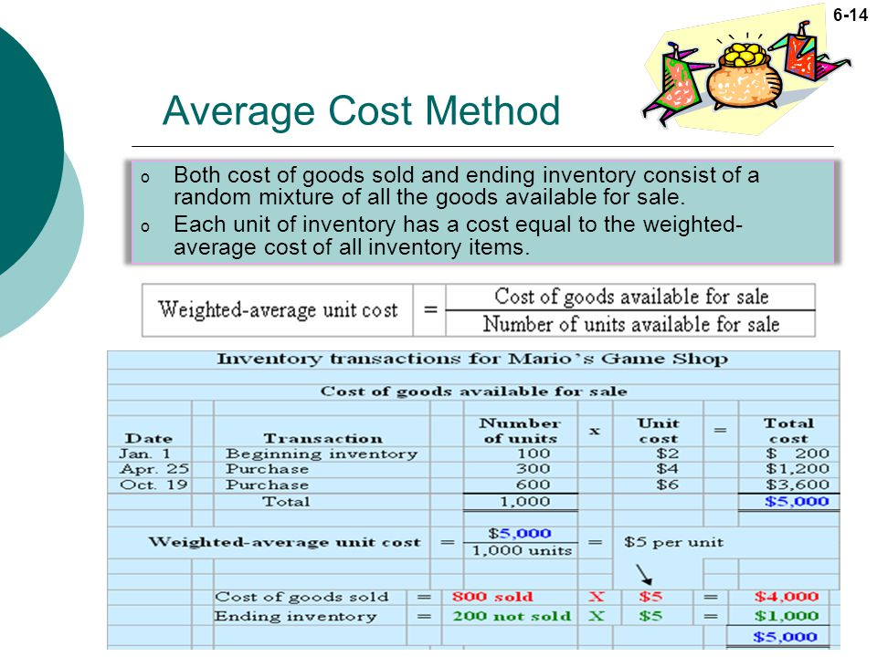 6-14 Average Cost Method o Both cost of goods sold and ending inventory consist of a random mixture of all the goods available for sale. o Each unit o